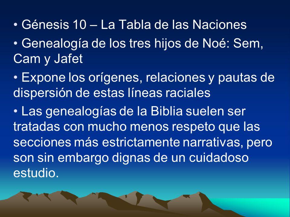 Génesis 10 – La Tabla de las Naciones