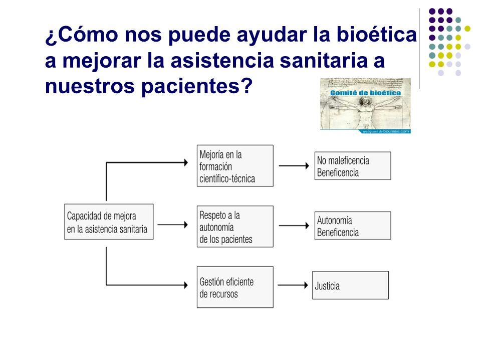 ¿Cómo nos puede ayudar la bioética a mejorar la asistencia sanitaria a nuestros pacientes