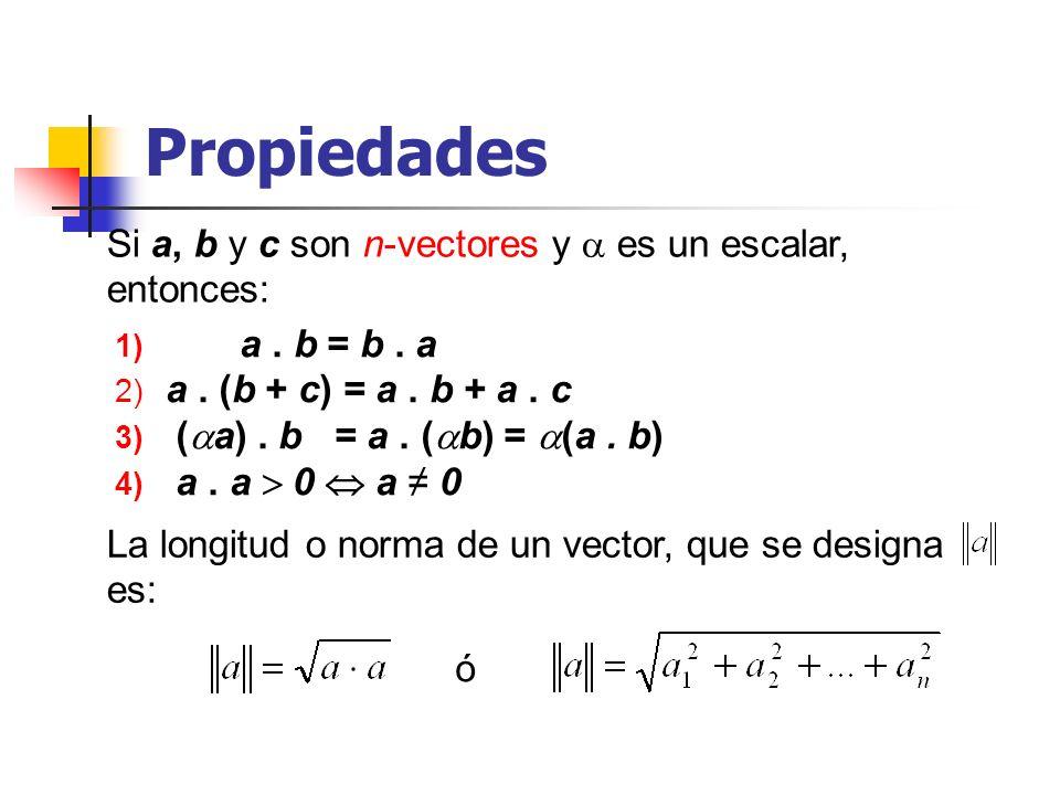 Algebra con vectores y matrices uso de matlab ppt video for Inmobiliaria definicion