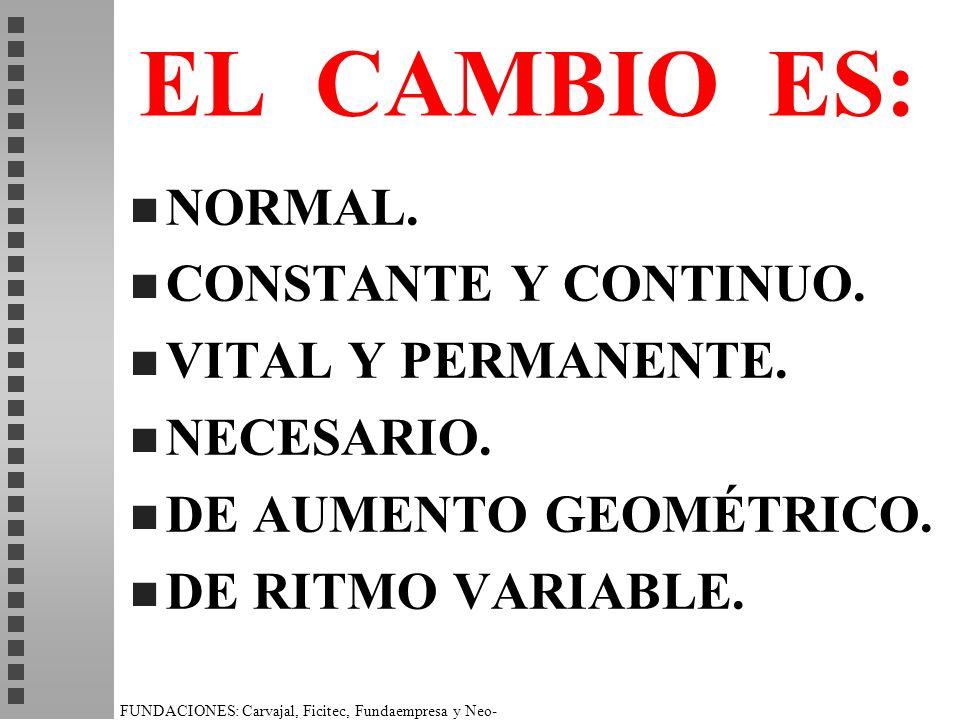 EL CAMBIO ES: NORMAL. CONSTANTE Y CONTINUO. VITAL Y PERMANENTE.