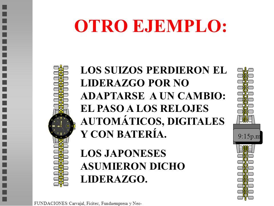 OTRO EJEMPLO: LOS SUIZOS PERDIERON EL LIDERAZGO POR NO ADAPTARSE A UN CAMBIO: EL PASO A LOS RELOJES AUTOMÁTICOS, DIGITALES Y CON BATERÍA.