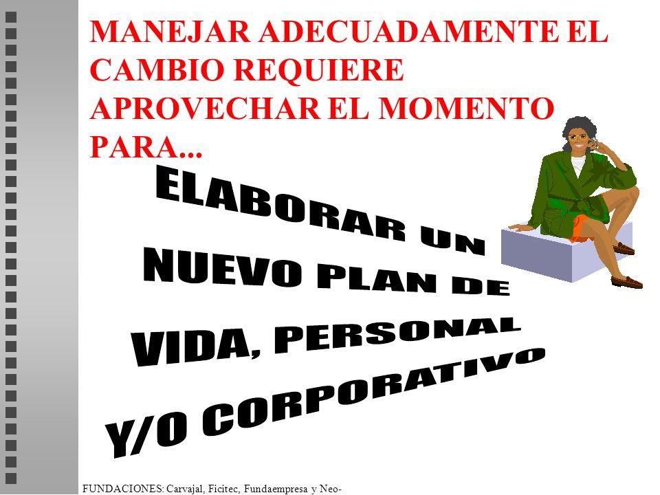 MANEJAR ADECUADAMENTE EL CAMBIO REQUIERE APROVECHAR EL MOMENTO PARA...