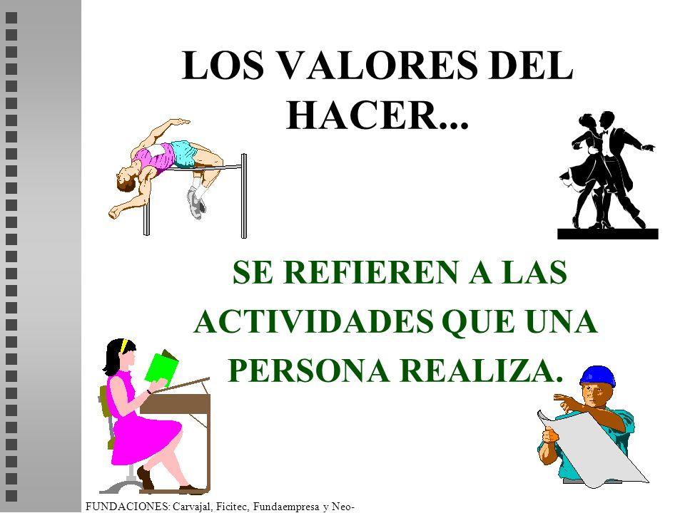 LOS VALORES DEL HACER... SE REFIEREN A LAS ACTIVIDADES QUE UNA