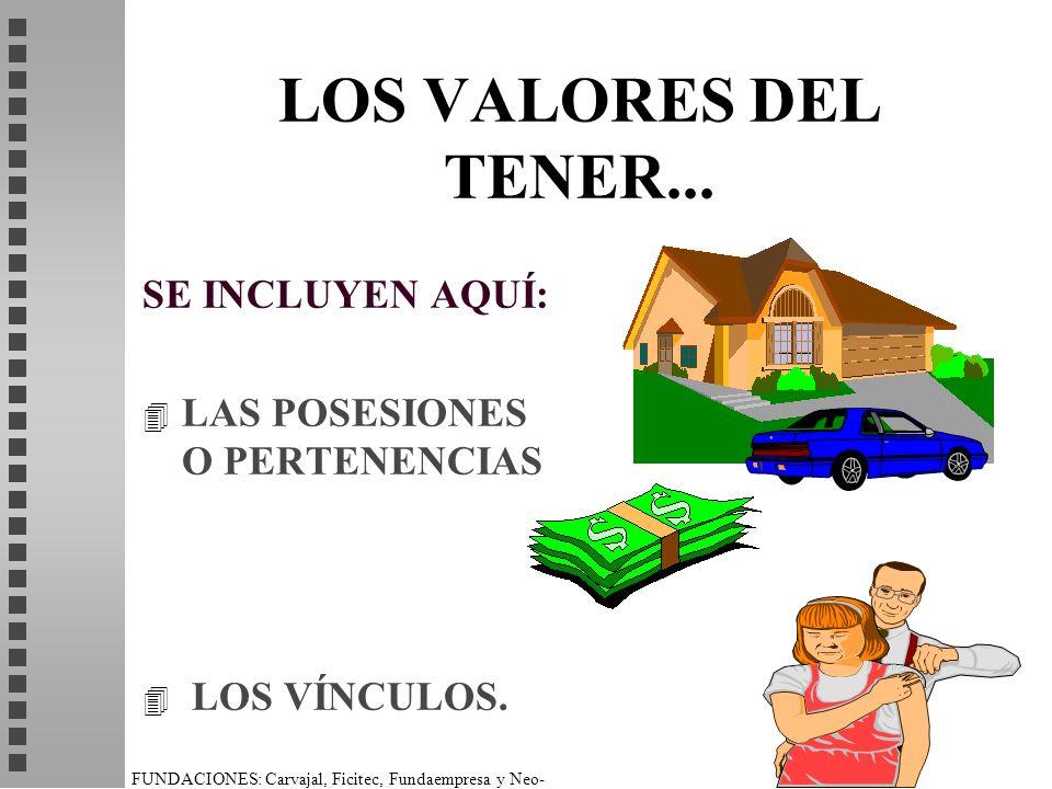 LOS VALORES DEL TENER... SE INCLUYEN AQUÍ: