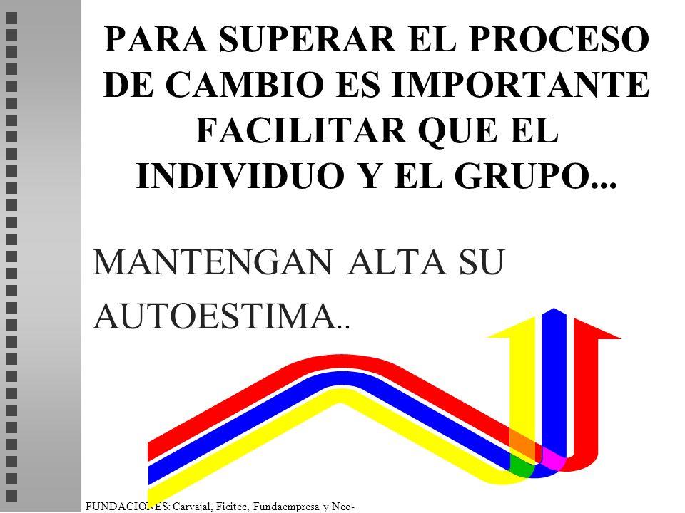 PARA SUPERAR EL PROCESO DE CAMBIO ES IMPORTANTE FACILITAR QUE EL INDIVIDUO Y EL GRUPO...