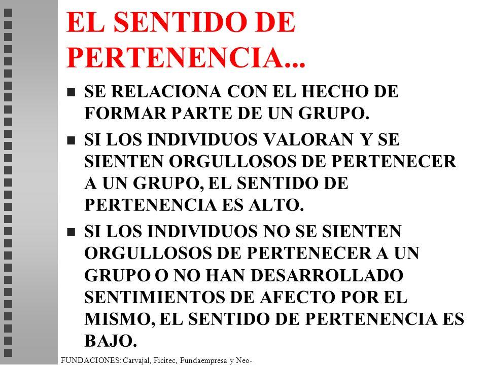 EL SENTIDO DE PERTENENCIA...