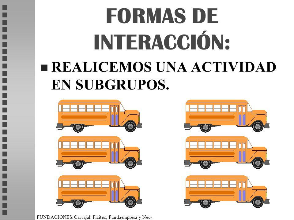 FORMAS DE INTERACCIÓN: