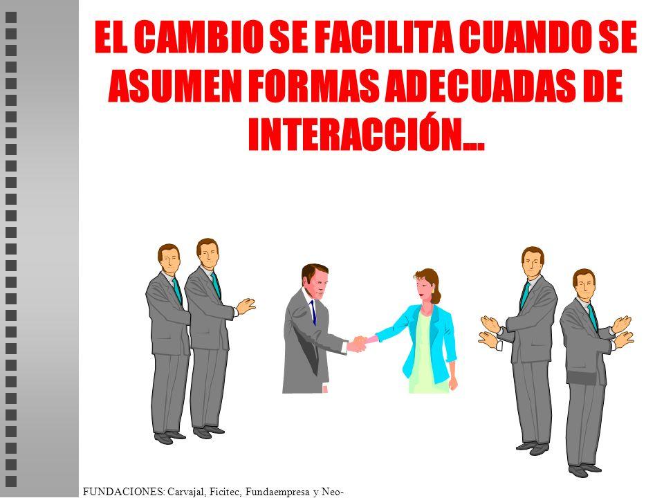 EL CAMBIO SE FACILITA CUANDO SE ASUMEN FORMAS ADECUADAS DE INTERACCIÓN...