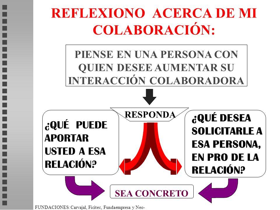 REFLEXIONO ACERCA DE MI COLABORACIÓN: