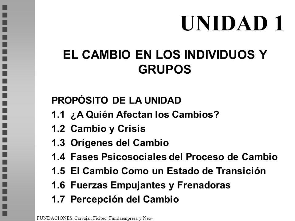 UNIDAD 1 UNIDAD 1 EL CAMBIO EN LOS INDIVIDUOS Y GRUPOS