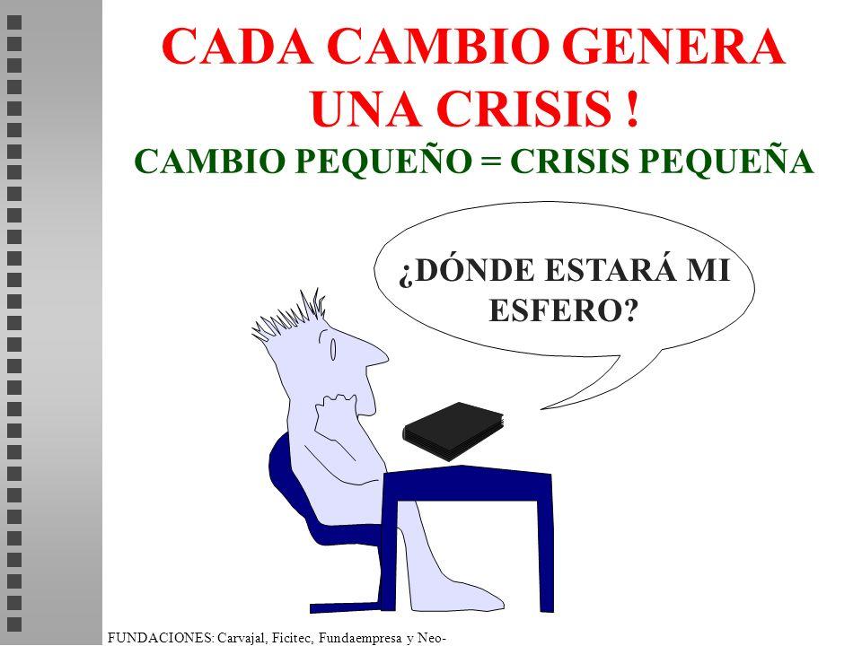 CADA CAMBIO GENERA UNA CRISIS ! CAMBIO PEQUEÑO = CRISIS PEQUEÑA