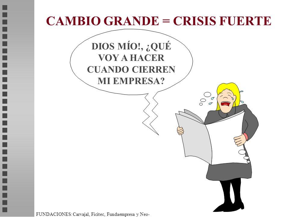 CAMBIO GRANDE = CRISIS FUERTE