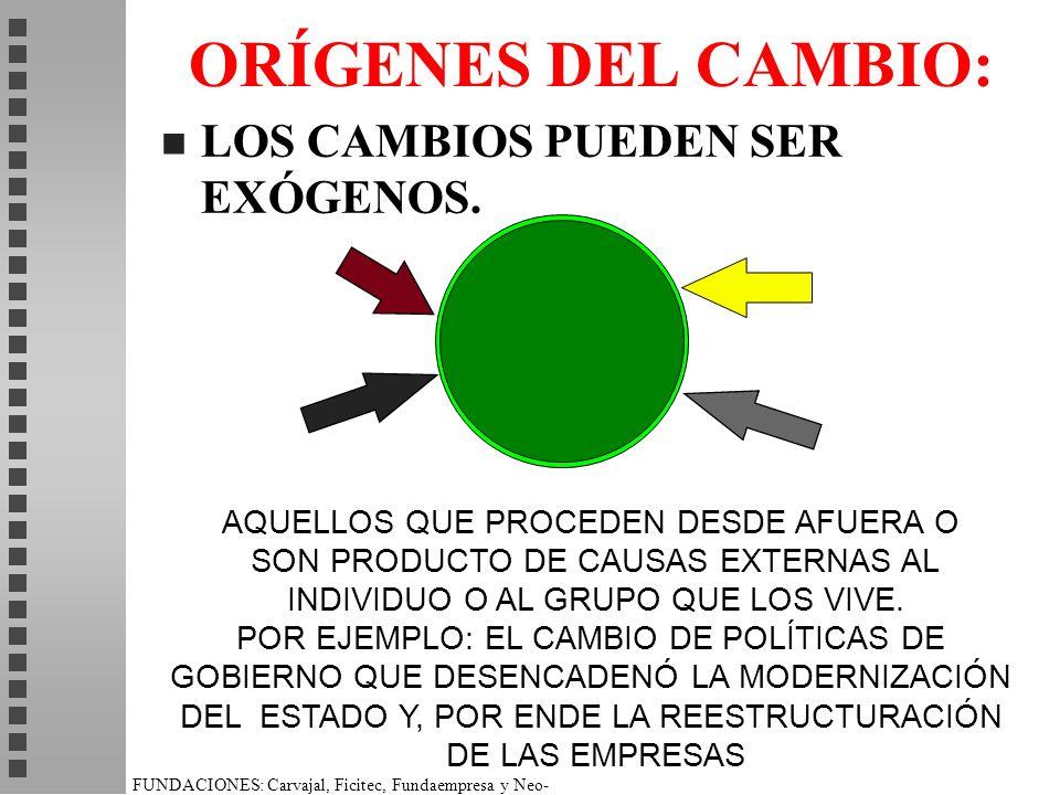 ORÍGENES DEL CAMBIO: LOS CAMBIOS PUEDEN SER EXÓGENOS.