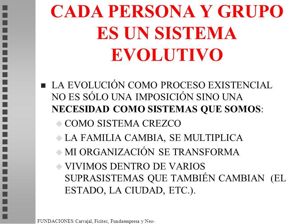 CADA PERSONA Y GRUPO ES UN SISTEMA EVOLUTIVO