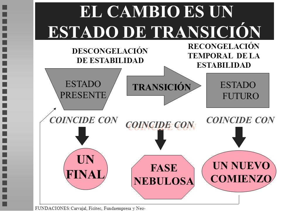 EL CAMBIO ES UN ESTADO DE TRANSICIÓN
