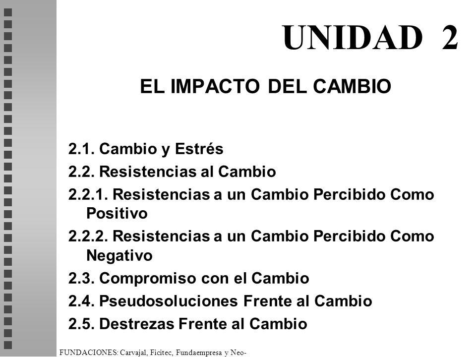 UNIDAD 2 UNIDAD 2 EL IMPACTO DEL CAMBIO EL IMPACTO DEL CAMBIO
