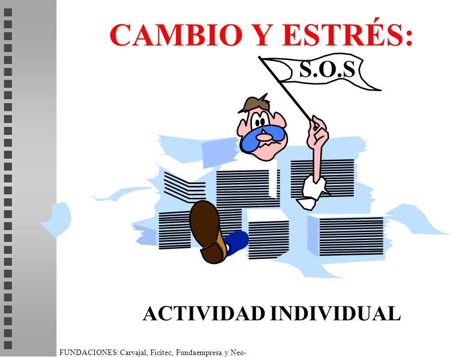 CAMBIO Y ESTRÉS: S.O.S ACTIVIDAD INDIVIDUAL ACTIVIDAD DE REFLEXIÓN