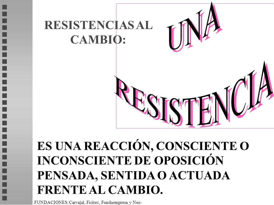 RESISTENCIAS AL CAMBIO: