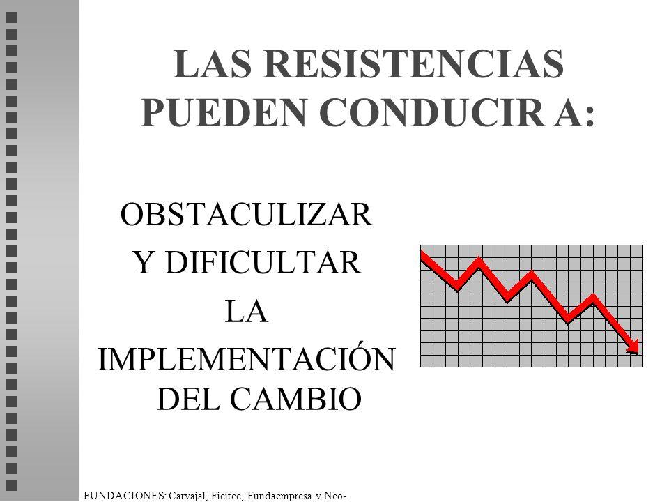 LAS RESISTENCIAS PUEDEN CONDUCIR A: