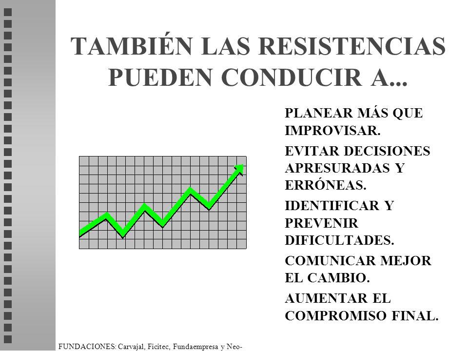 TAMBIÉN LAS RESISTENCIAS PUEDEN CONDUCIR A...