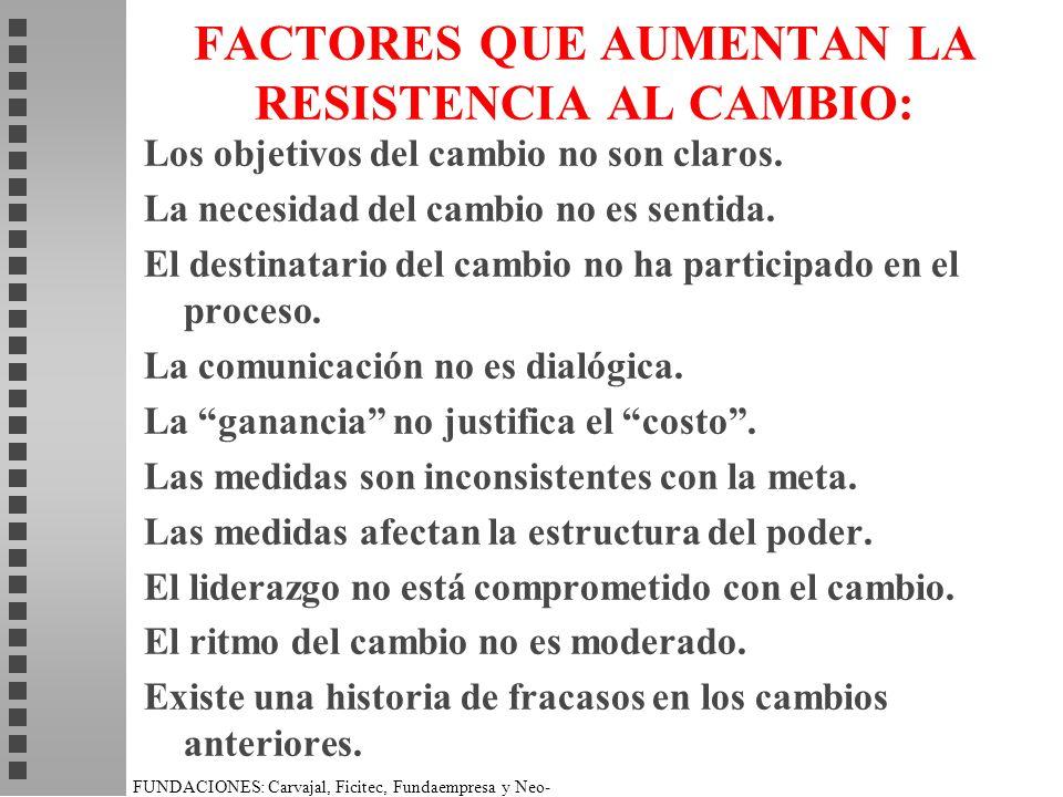 FACTORES QUE AUMENTAN LA RESISTENCIA AL CAMBIO: