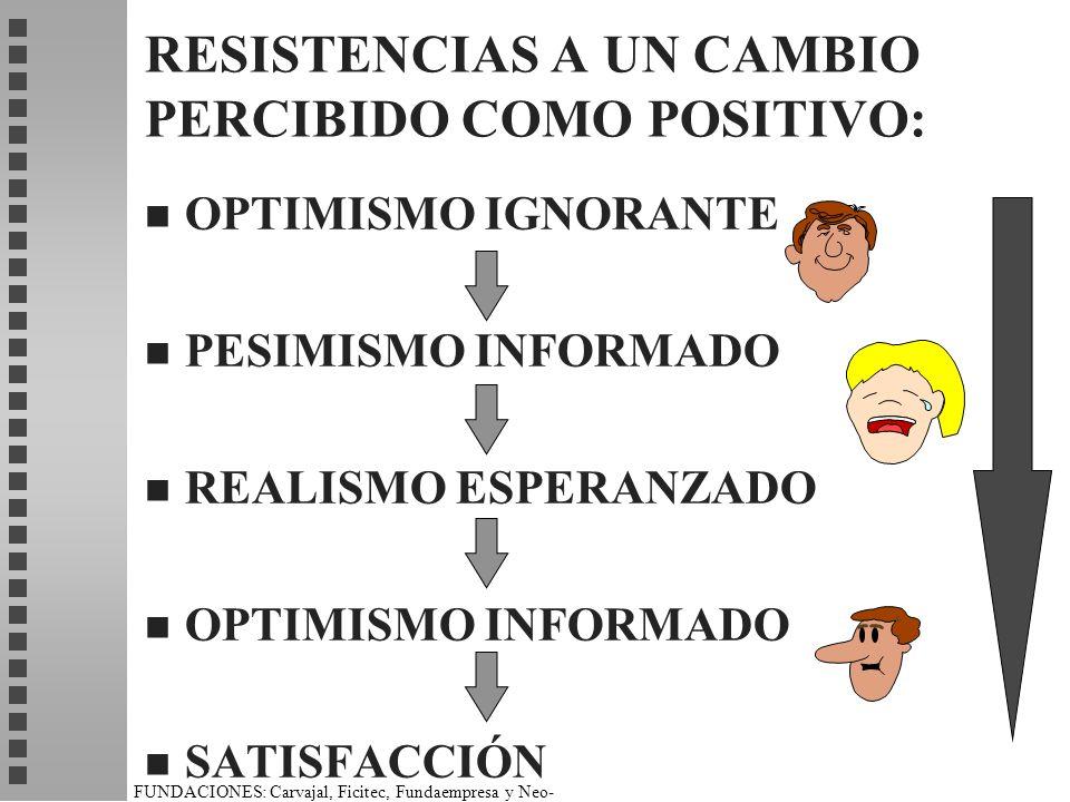 RESISTENCIAS A UN CAMBIO PERCIBIDO COMO POSITIVO: