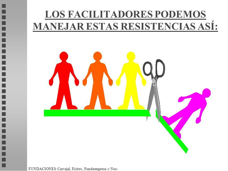 LOS FACILITADORES PODEMOS MANEJAR ESTAS RESISTENCIAS ASÍ: