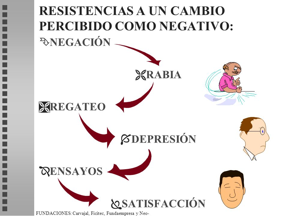 RESISTENCIAS A UN CAMBIO PERCIBIDO COMO NEGATIVO: