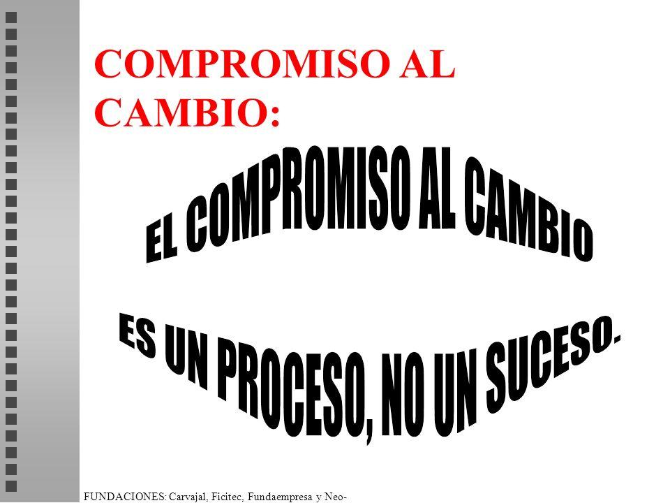 COMPROMISO AL CAMBIO: