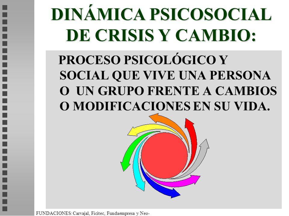 DINÁMICA PSICOSOCIAL DE CRISIS Y CAMBIO:
