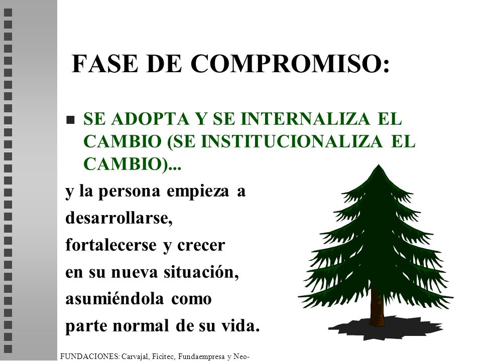 FASE DE COMPROMISO: SE ADOPTA Y SE INTERNALIZA EL CAMBIO (SE INSTITUCIONALIZA EL CAMBIO)... y la persona empieza a.