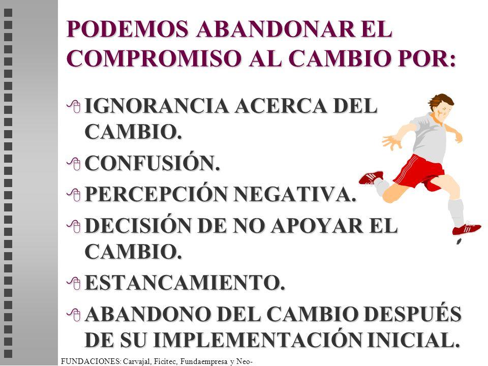 PODEMOS ABANDONAR EL COMPROMISO AL CAMBIO POR:
