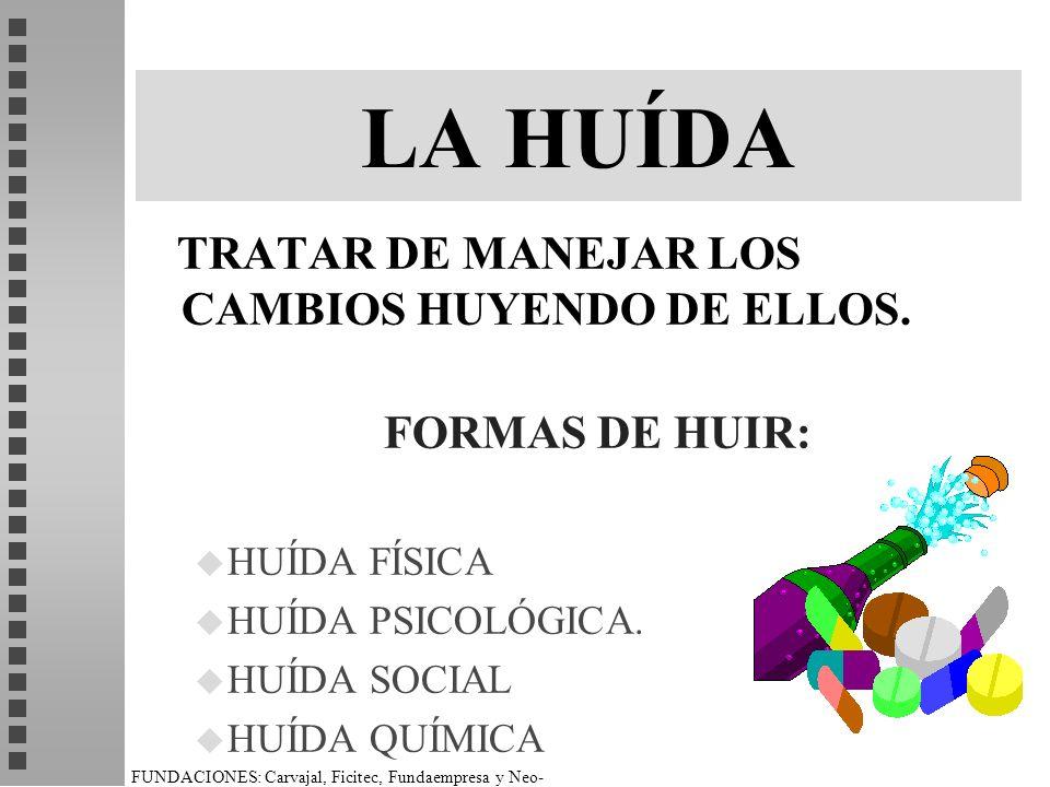 LA HUÍDA TRATAR DE MANEJAR LOS CAMBIOS HUYENDO DE ELLOS.