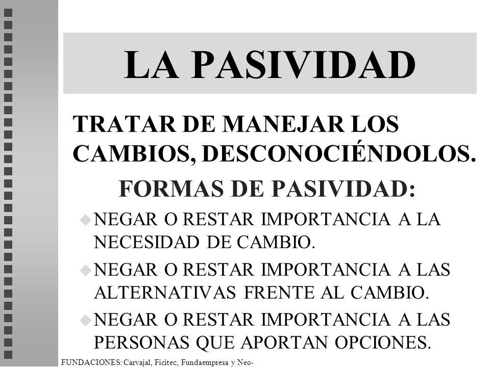 LA PASIVIDAD TRATAR DE MANEJAR LOS CAMBIOS, DESCONOCIÉNDOLOS.