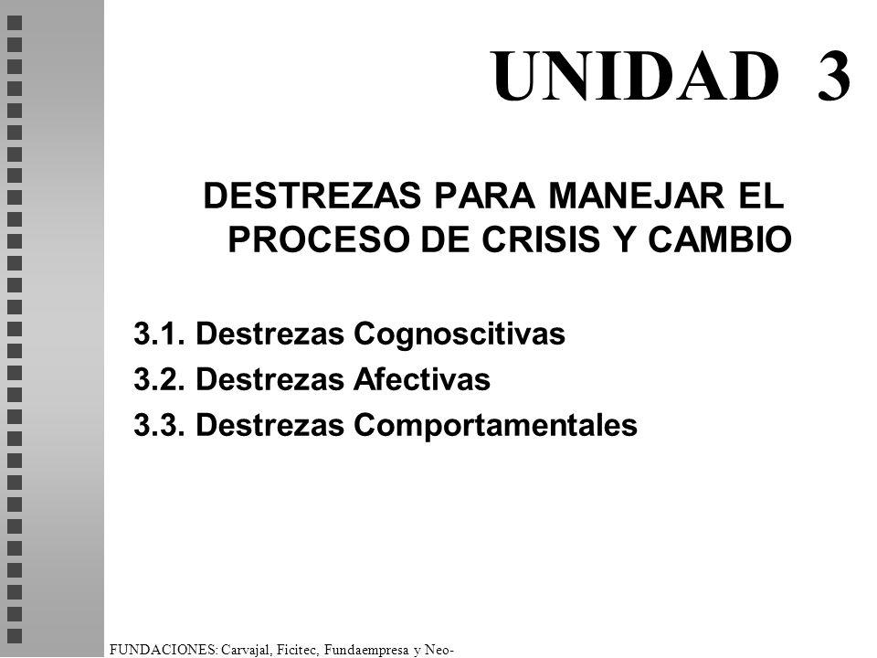 UNIDAD 3 UNIDAD 3 DESTREZAS PARA MANEJAR EL PROCESO DE CRISIS Y CAMBIO
