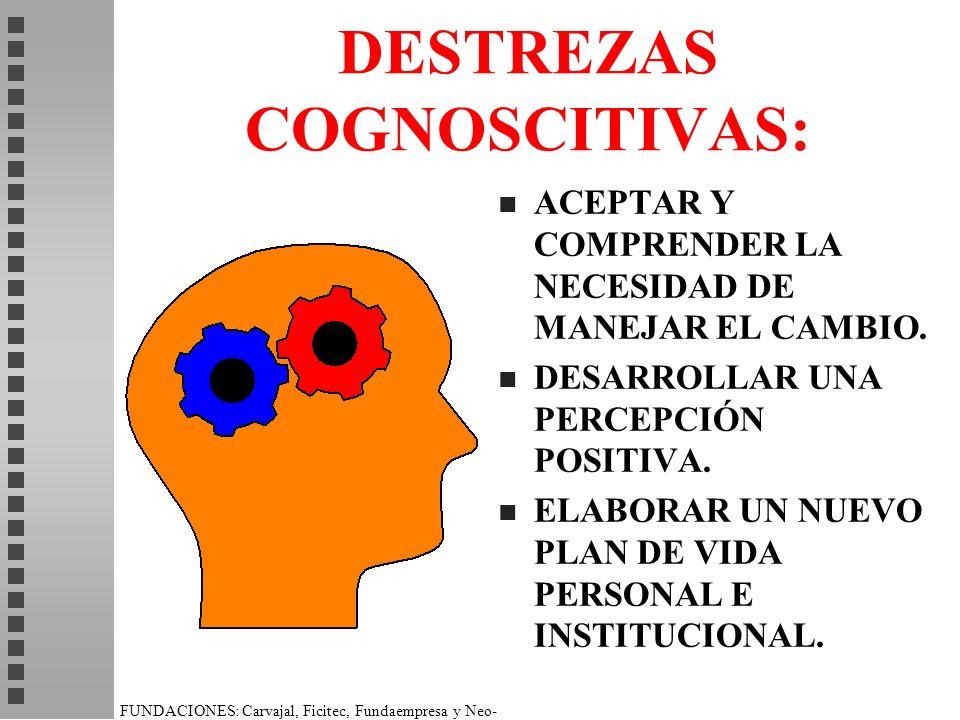 DESTREZAS COGNOSCITIVAS: