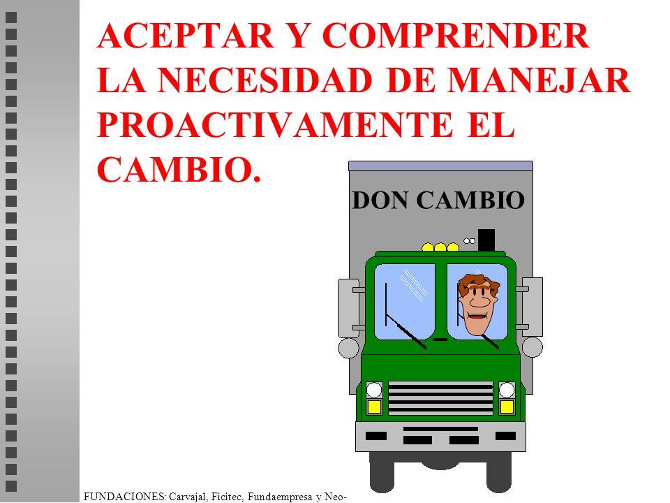 ACEPTAR Y COMPRENDER LA NECESIDAD DE MANEJAR PROACTIVAMENTE EL CAMBIO.