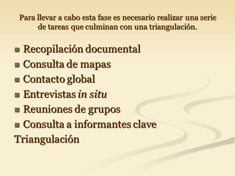 Recopilación documental Consulta de mapas Contacto global