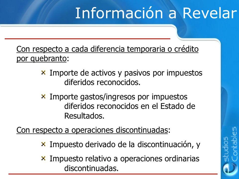 Información a Revelar Con respecto a cada diferencia temporaria o crédito por quebranto:
