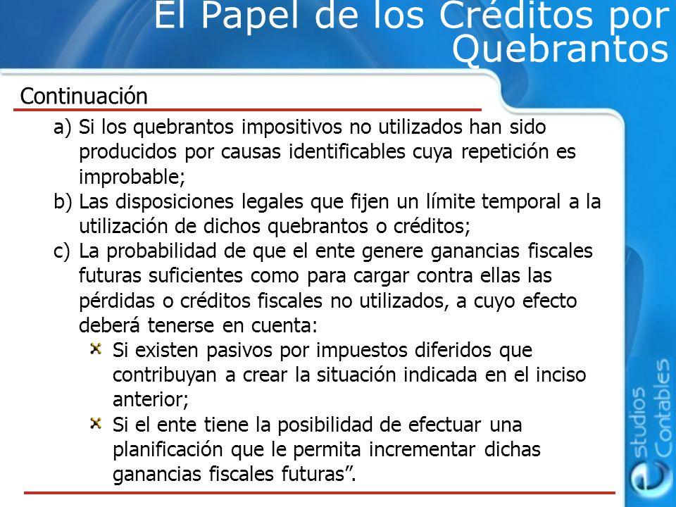 El Papel de los Créditos por Quebrantos