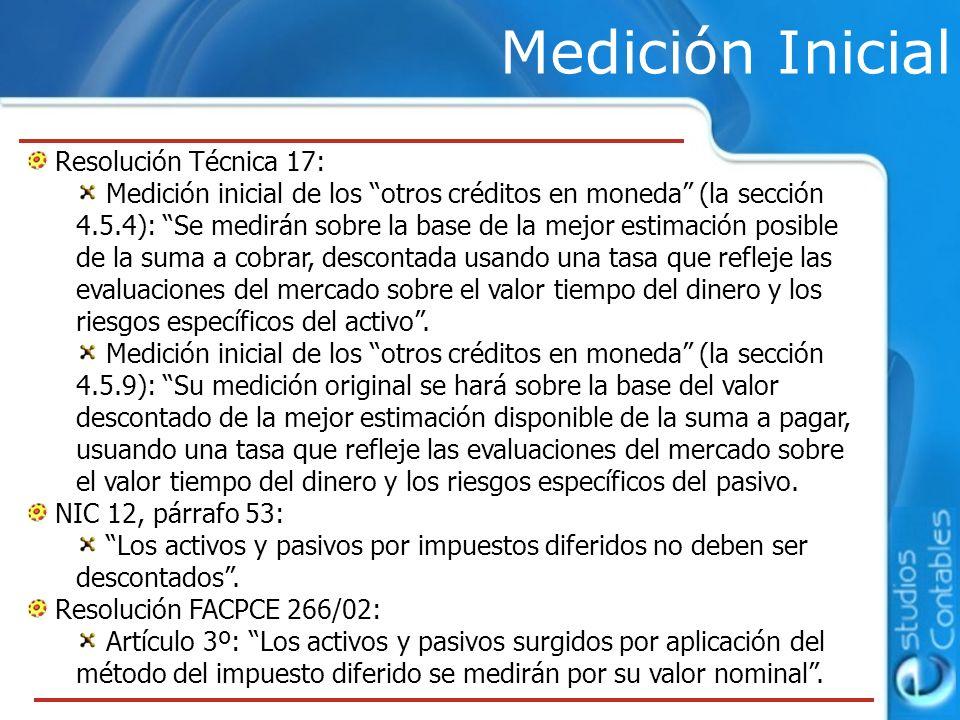 Medición Inicial Resolución Técnica 17: