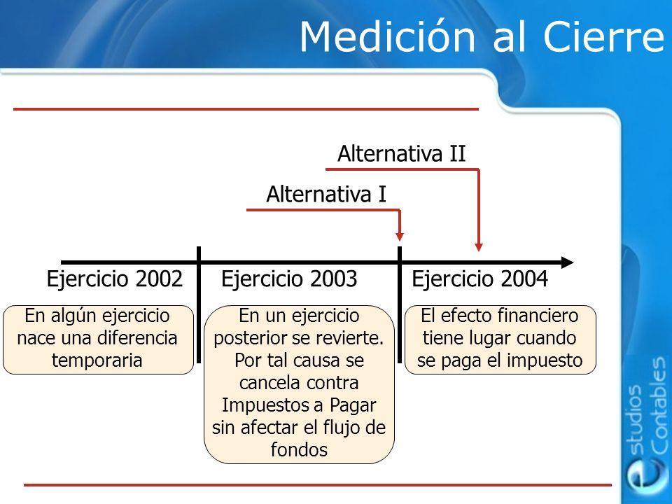 Medición al Cierre Alternativa II Alternativa I Ejercicio 2002