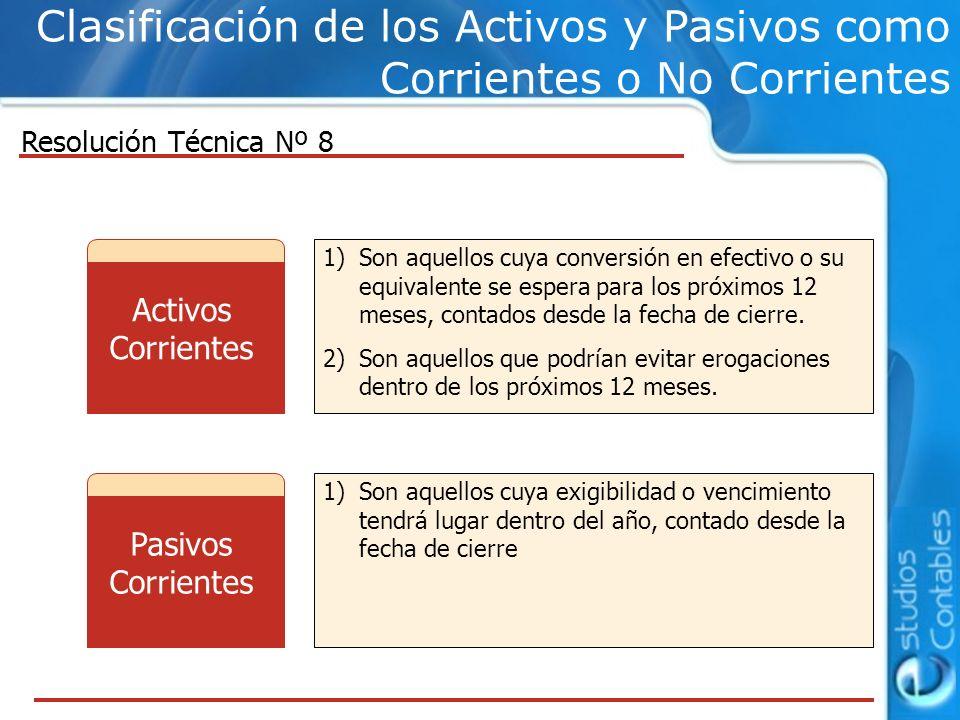 Clasificación de los Activos y Pasivos como Corrientes o No Corrientes