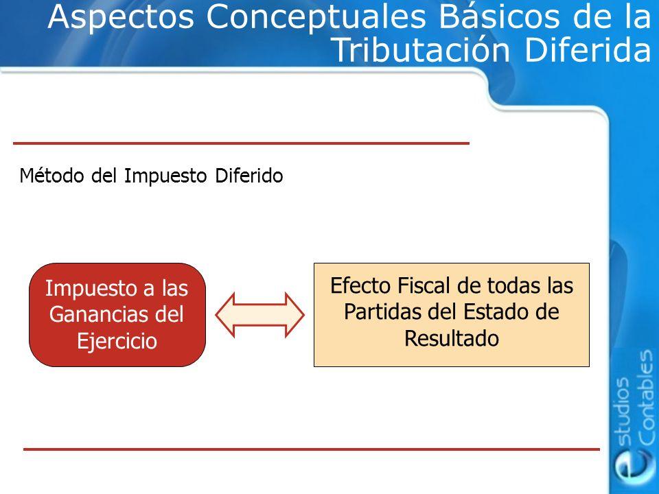 Aspectos Conceptuales Básicos de la Tributación Diferida