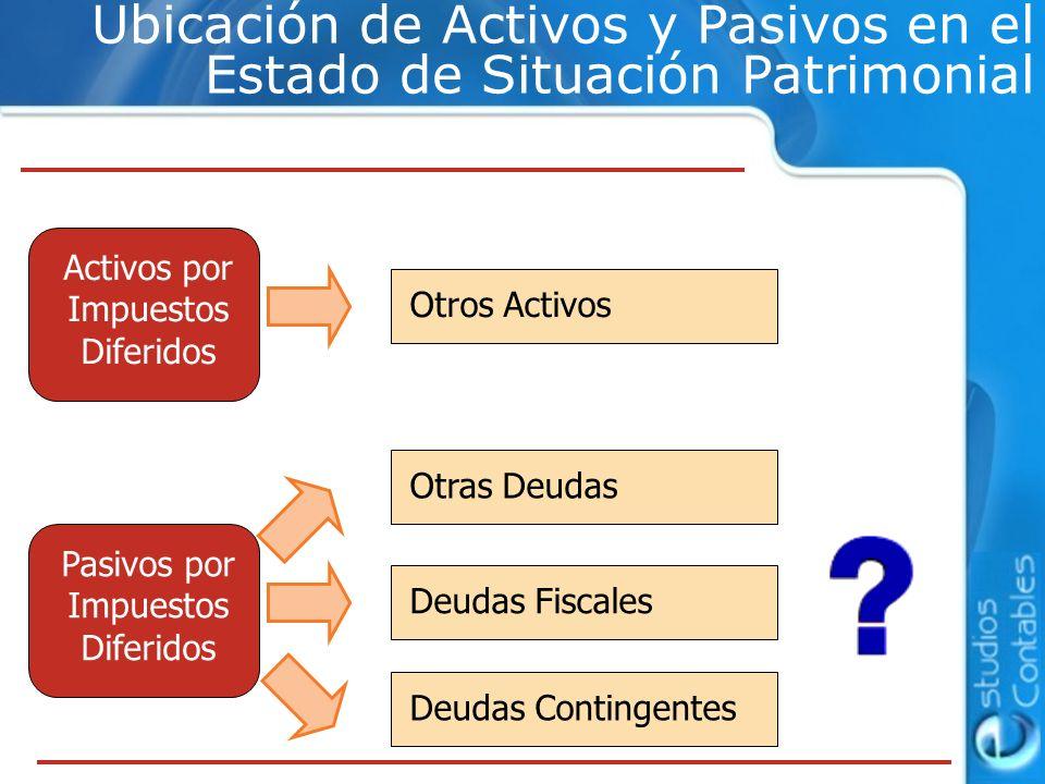 Ubicación de Activos y Pasivos en el Estado de Situación Patrimonial