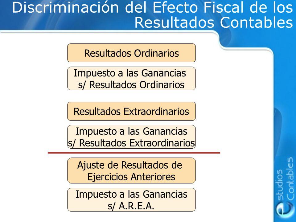Discriminación del Efecto Fiscal de los Resultados Contables
