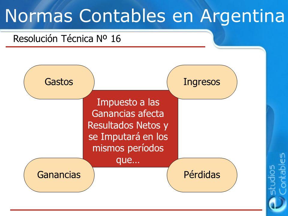 Normas Contables en Argentina