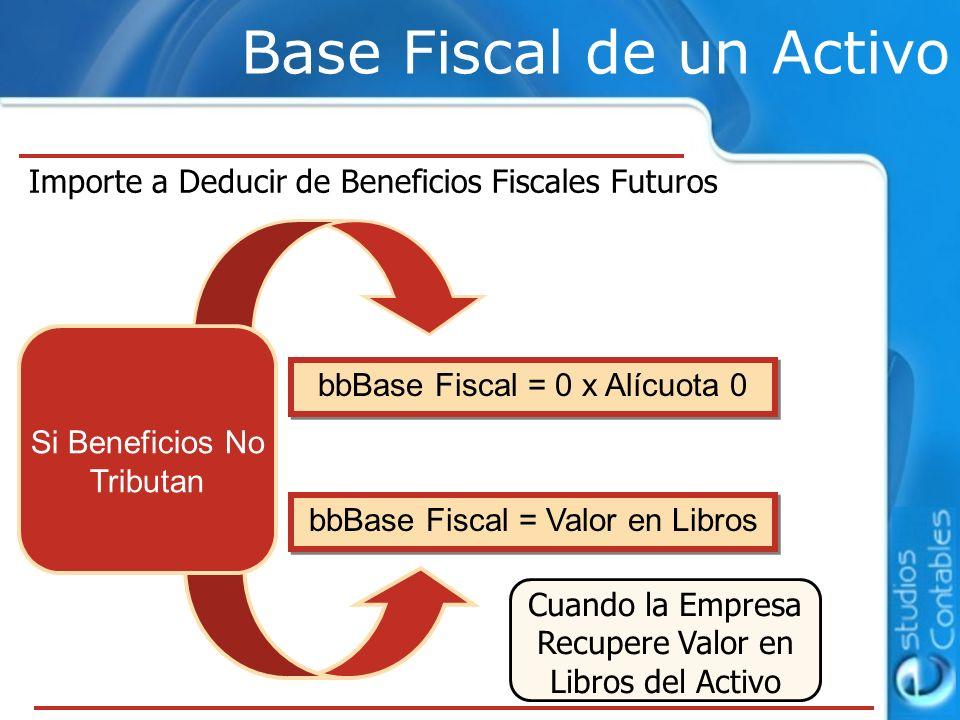 Base Fiscal de un Activo