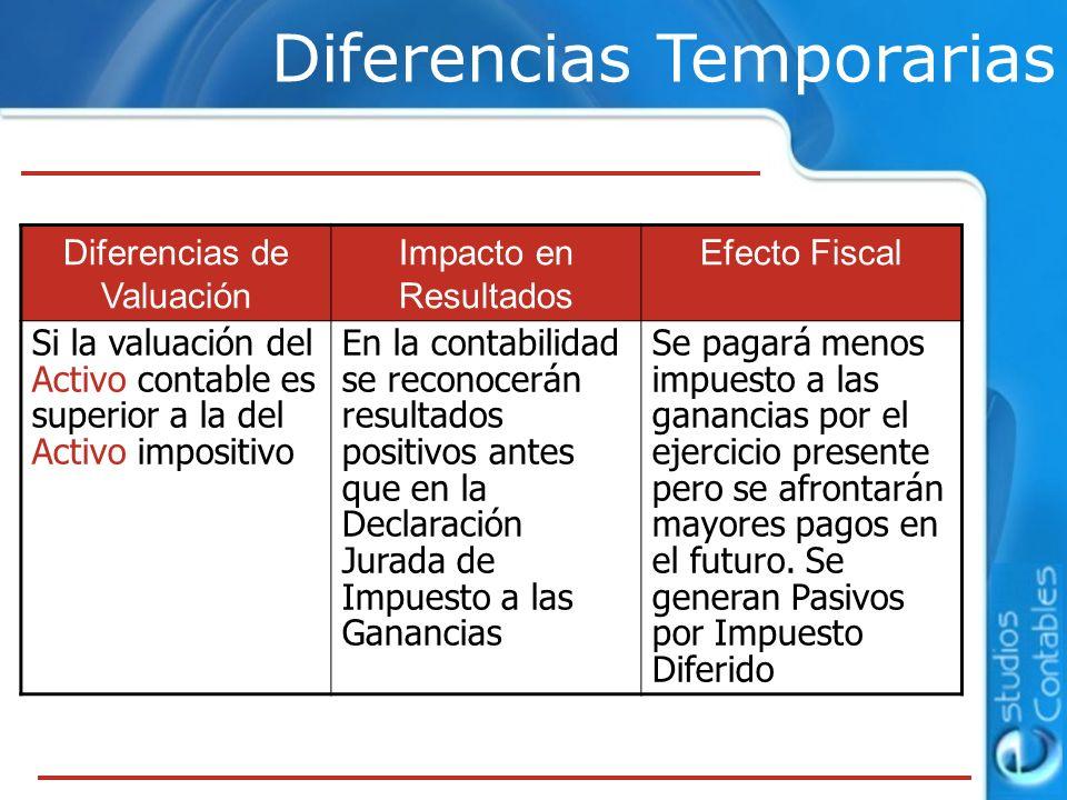 Diferencias de Valuación