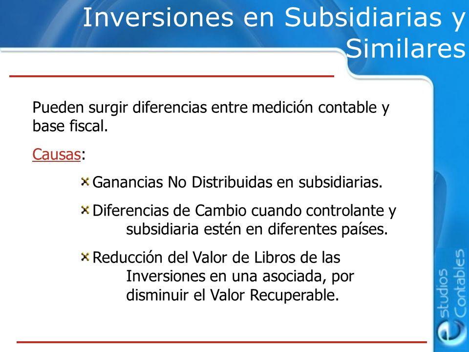Inversiones en Subsidiarias y Similares